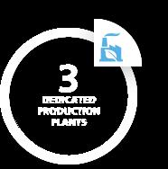 dedication-production